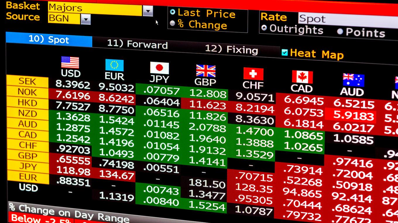 Crypto Currencies Volatility